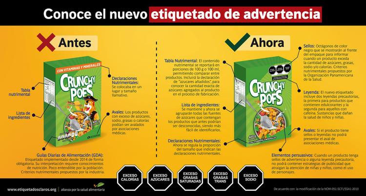 bn-etiquetado-mx-nuevo-infografia-conoce-nvoetiq-cereal-b