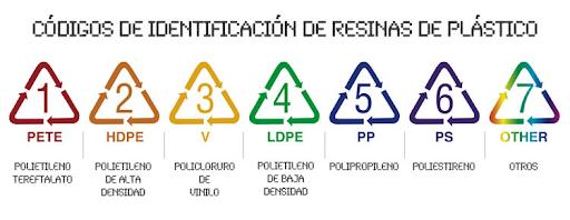 Evaluación de plásticos